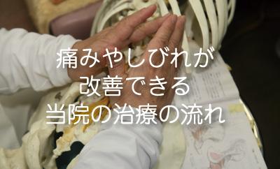 痛みやしびれが改善できる当院の治療の流れ